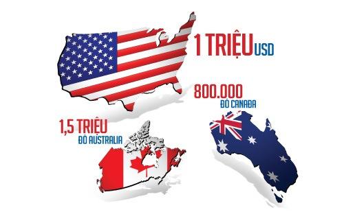 Xin Visa định cư Mỹ theo diện đầu tư EB-5
